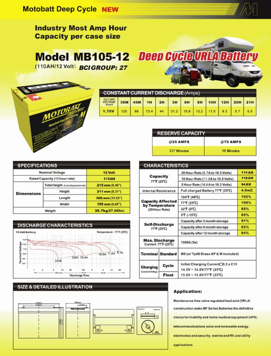 batteries de servitude sur un oceanis 31 - Page 2 Mb105-10