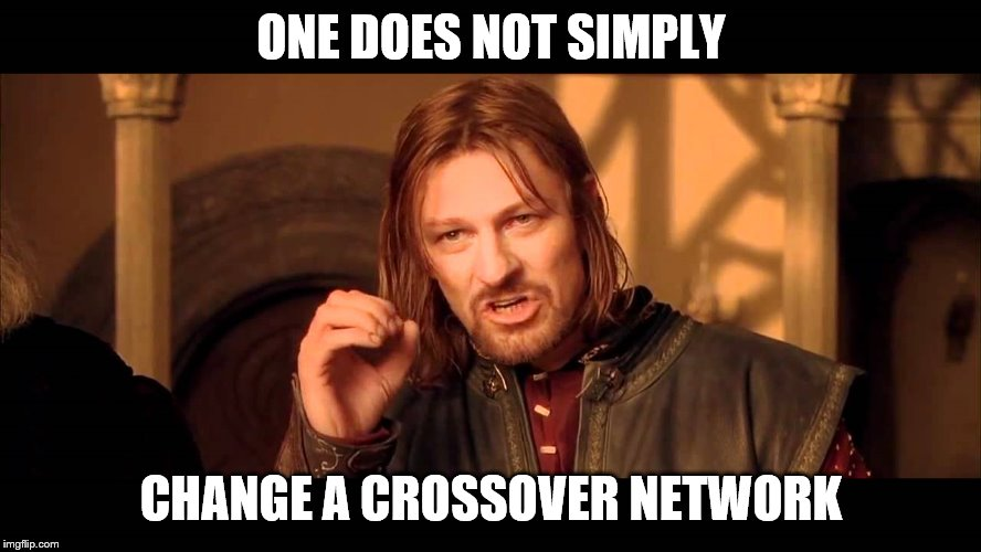 crossover 3d2ty510