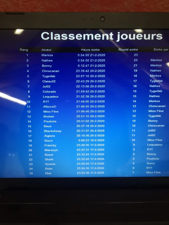 Classement Superstructure 2020 Tourno12