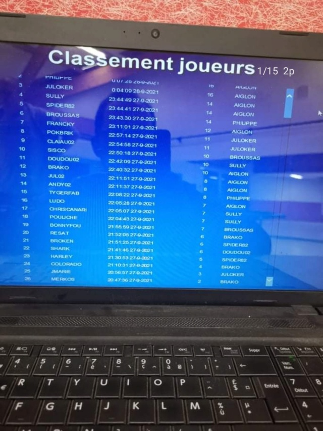Classement 1ère période 2021-2022 Tourno25