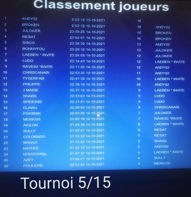 Classement 1ère période 2021-2022 Tourno34