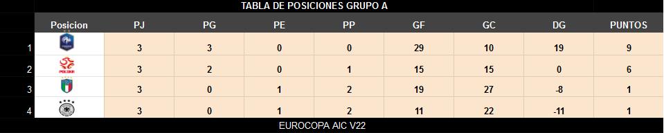 Horarios CUARTOS Y SEMIFINAL EUROCOPA + RESUMEN Tabla_10