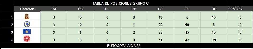 Horarios CUARTOS Y SEMIFINAL EUROCOPA + RESUMEN Tabla_13