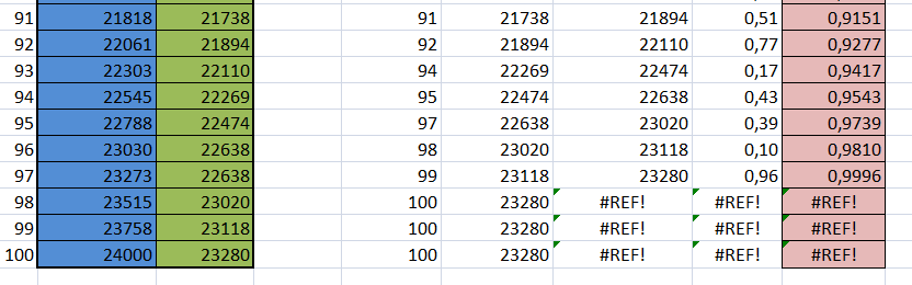 Parametrage VFD huanyang - Page 2 Calibr10