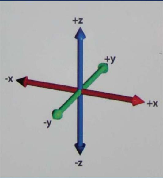 Référence X0, Y0, Z0 de ma CNC Captur35