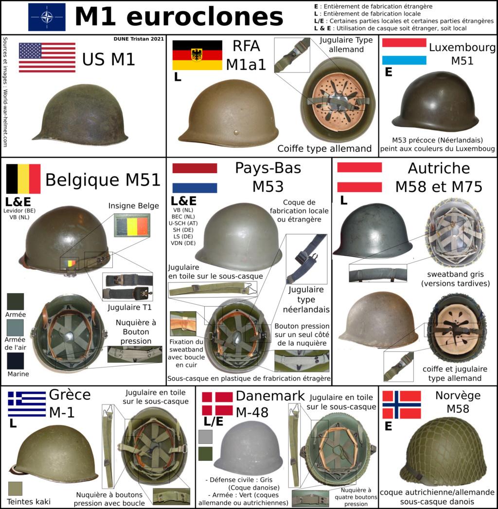 Identifier les clones du casque M1  Clones12