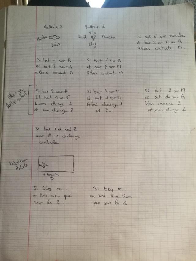 [MK2] Rénovation totale par une débutante  - Page 11 Img_2036
