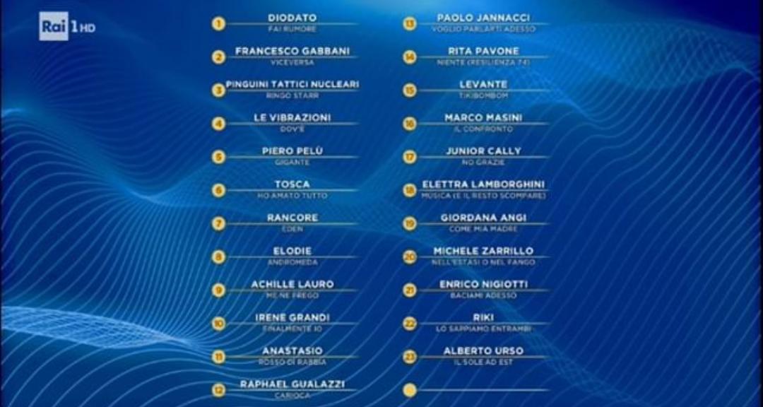 Sanremo 2020: Classifica della terza serata 84274010
