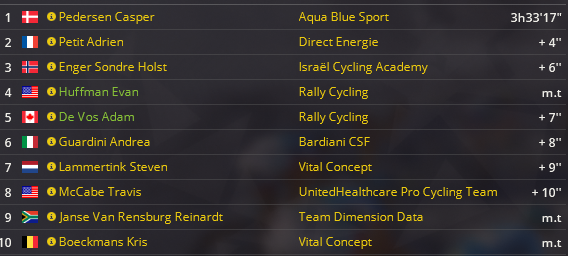 Rally Cycling 2018 - Une nouvelle ambition - Page 3 Gzonzo10