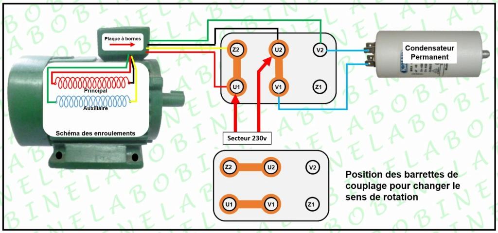 compatibilité moteur LUREM et variateur Cond_p10