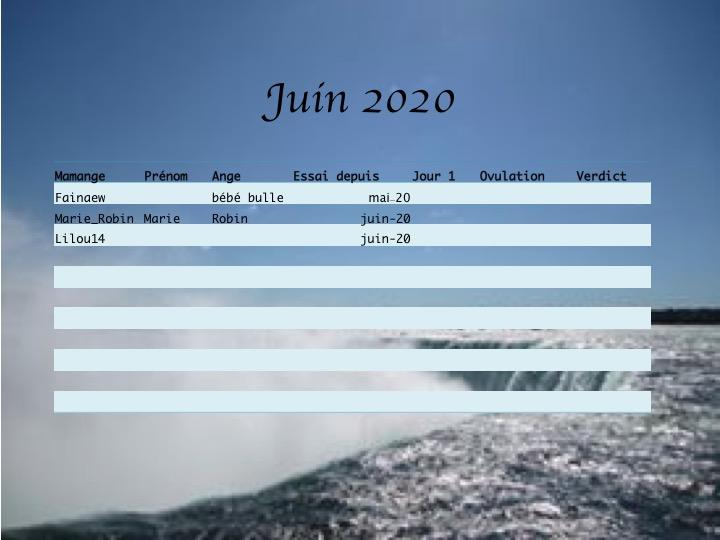 Tableau des mamanges essayeuses Juin 2020 Diapos10