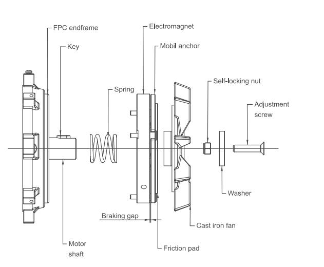 mise en marche d'un combiné SCM C30N Captur10