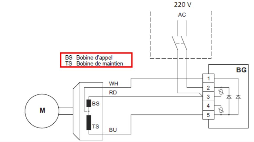 mise en marche d'un combiné SCM C30N Redres10