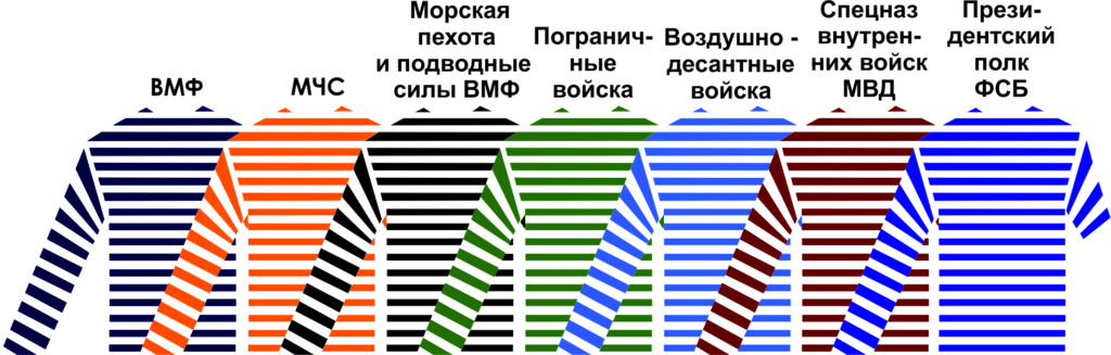 Question Thread: Russian Army - Page 9 Colors10