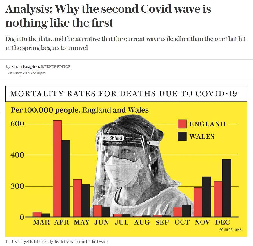 Coronavirus pandemic 2019-20 #3 - Page 17 Telegr10