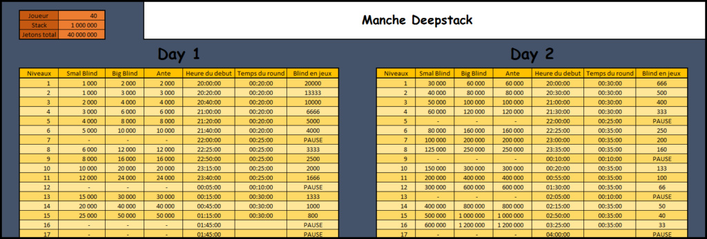 Inscription CPT DeepStack #1 trimestre : Vendredi 7 septembre Deepst10