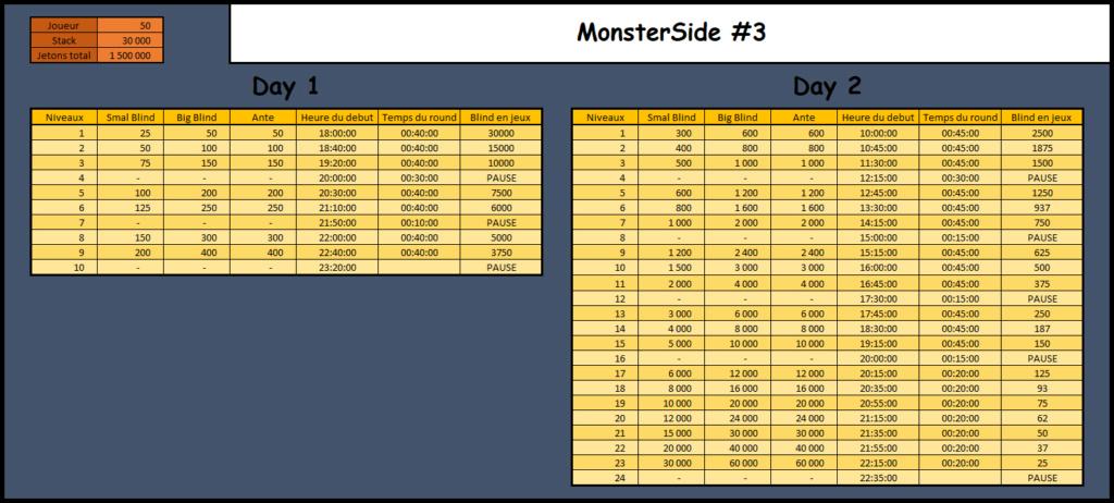 MonsterStack #3 Monste10