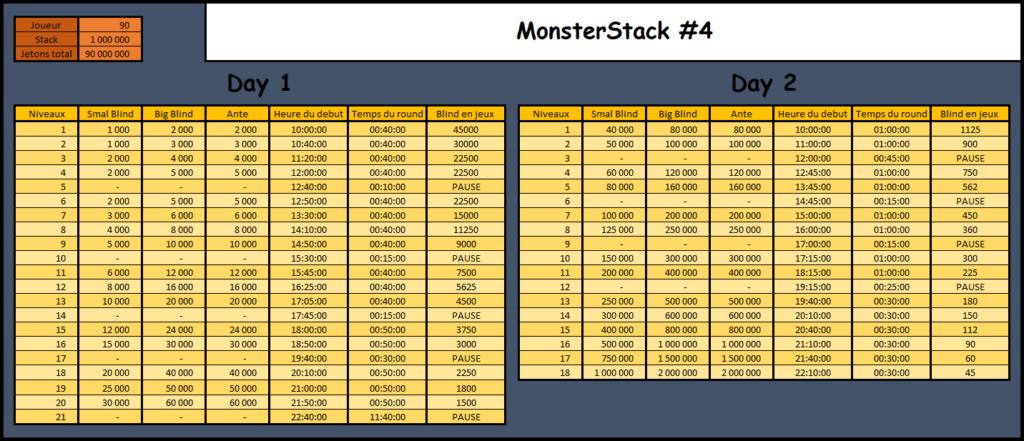 MonsterStack #4 Monste11