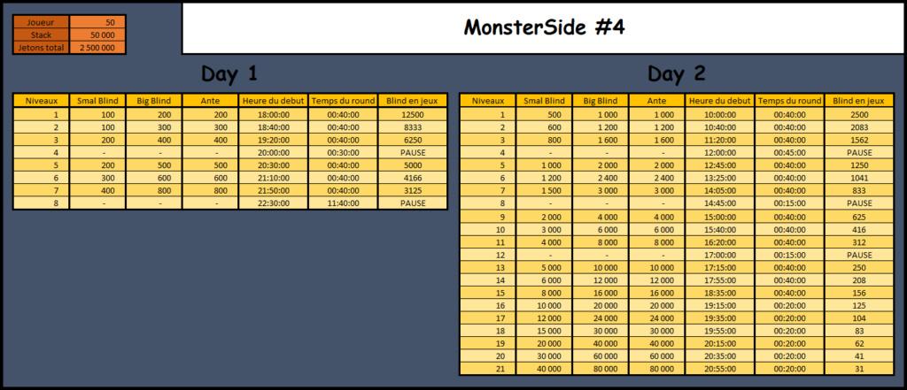 MonsterStack #4 Monste13