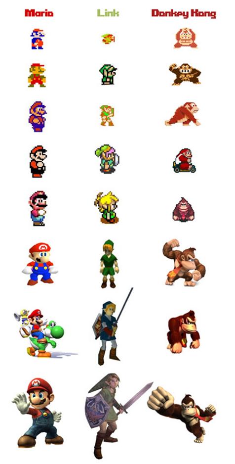 evolution des homme Evolut11