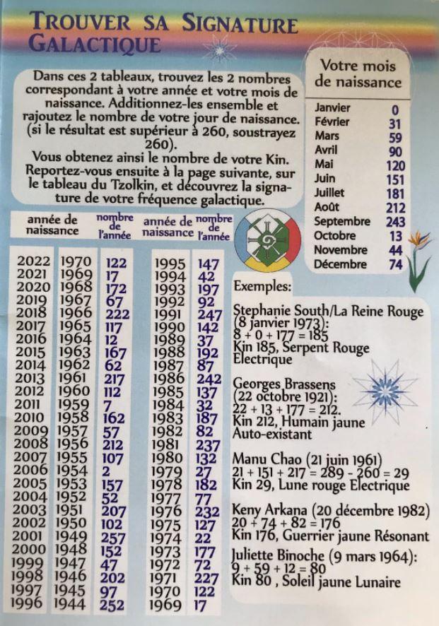 L'astrologie Maya  Code_m10