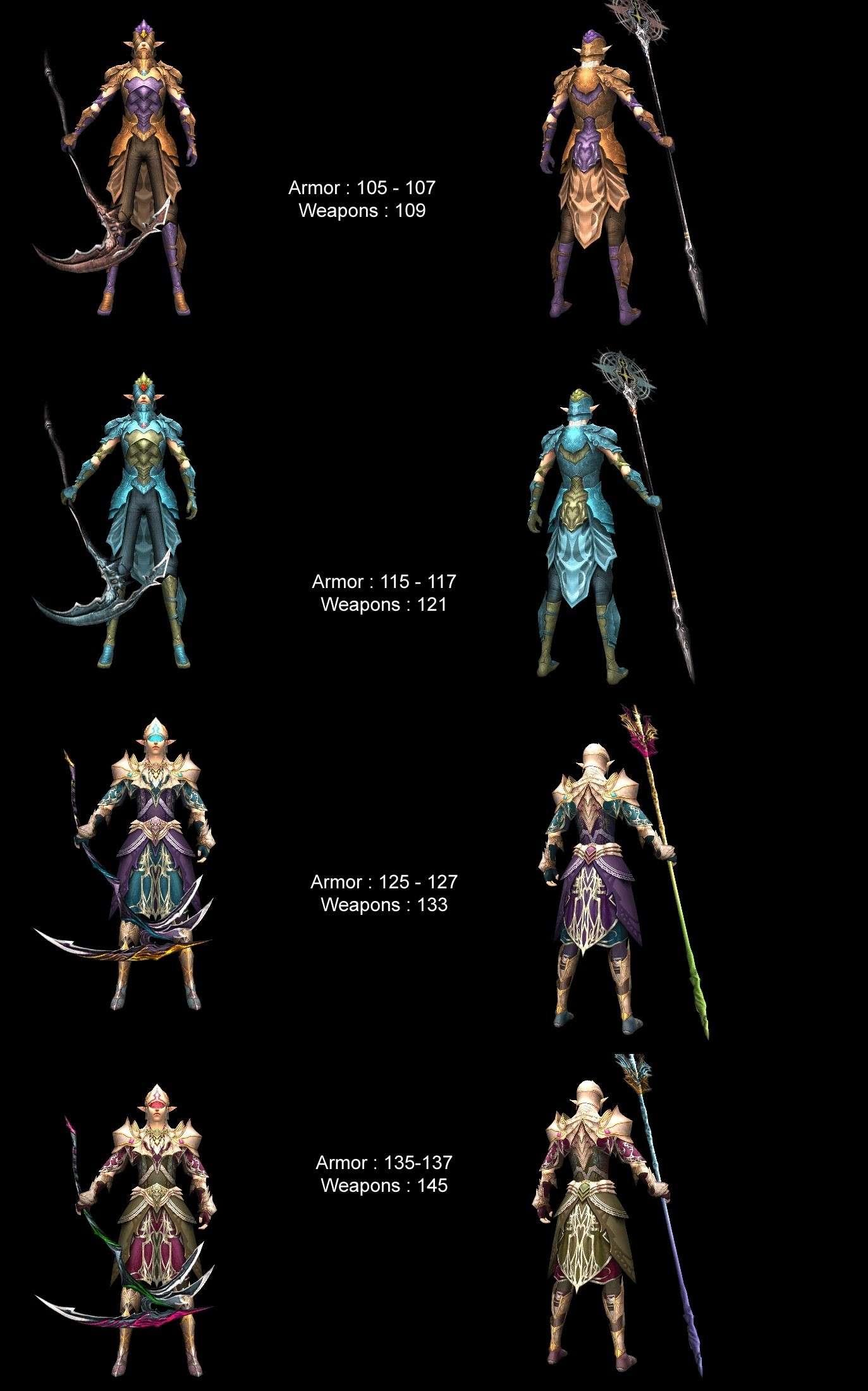 Armure 105 à 135 et arme 109 à 145 12506114