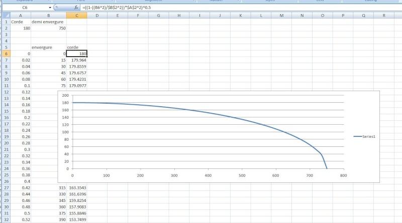 Distribution de portance et distribution de corde Elipse10