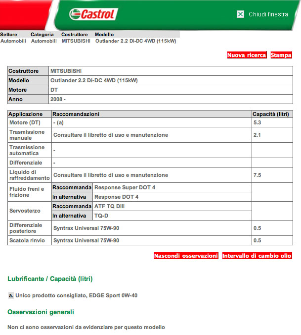 olio - Costo tagliando 2.2 - Pagina 2 Castro10