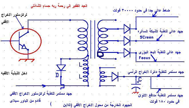 صيانة شاشه الكمبيوتر Line_v10