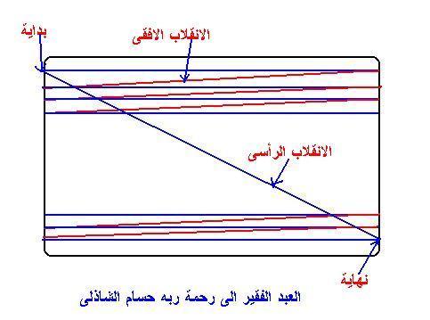 صيانة شاشه الكمبيوتر Linesc10