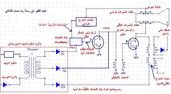 صيانة شاشه الكمبيوتر Osilla10