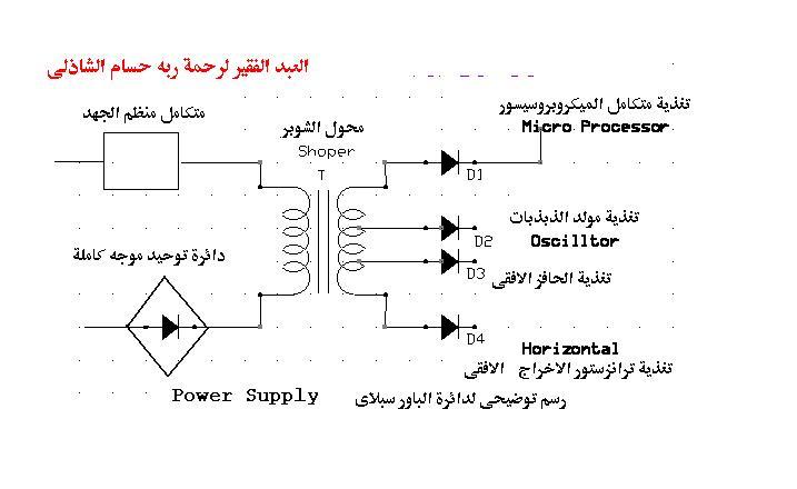 صيانة شاشه الكمبيوتر Power_11