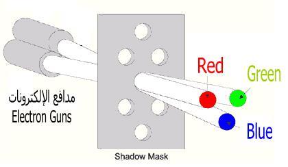 صيانة شاشه الكمبيوتر Shadow10