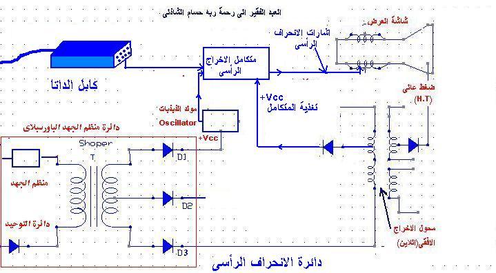 صيانة شاشه الكمبيوتر Ver_co10