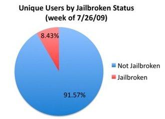 Votre iphone d'apple est-il jailbreaké ? Immagi10