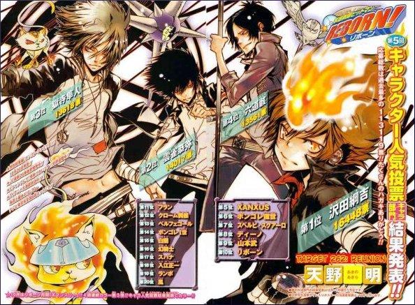 Les sondages de popularité du Shonen Jump ! Sondag10