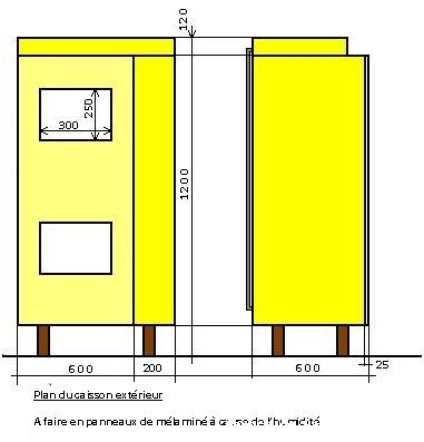 fabrications de couveuses 38674910