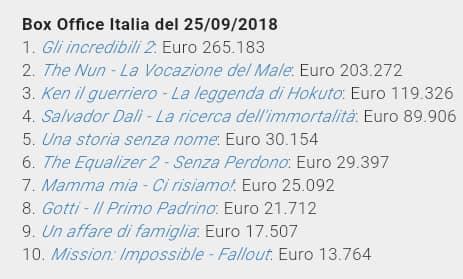 """Al cinema """"Salvador Dalì. La ricerca dell'immortalità"""" 24-26 Settembre 2018 2510"""