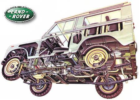 [Logo] Land rover Landro11