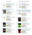 La Casa de la Noche (posicionamiento de ventas) Top_ve11