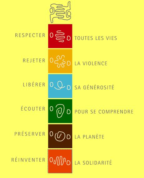 CULTIVONS LA PAIX Manife10