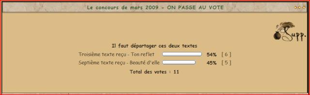 Le concours de mars 2009 - ON PASSE AU VOTE Rasult10