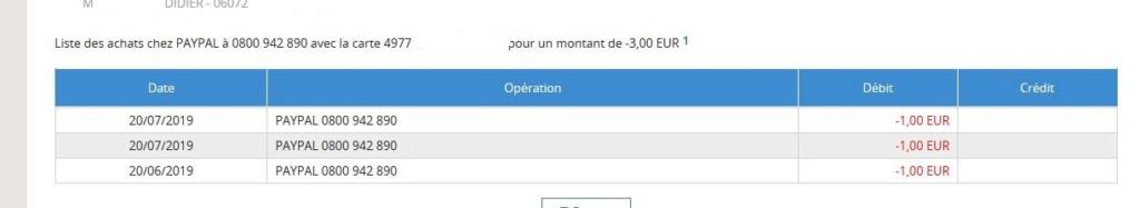 Servimg PRO : double prélévement Paypal10