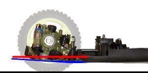 Réglages châssis Antipl11