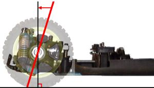 Réglages châssis Chasse11