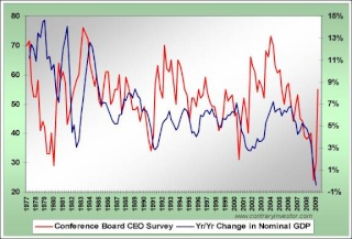 Inflation or Deflation? - Page 11 0821_c10