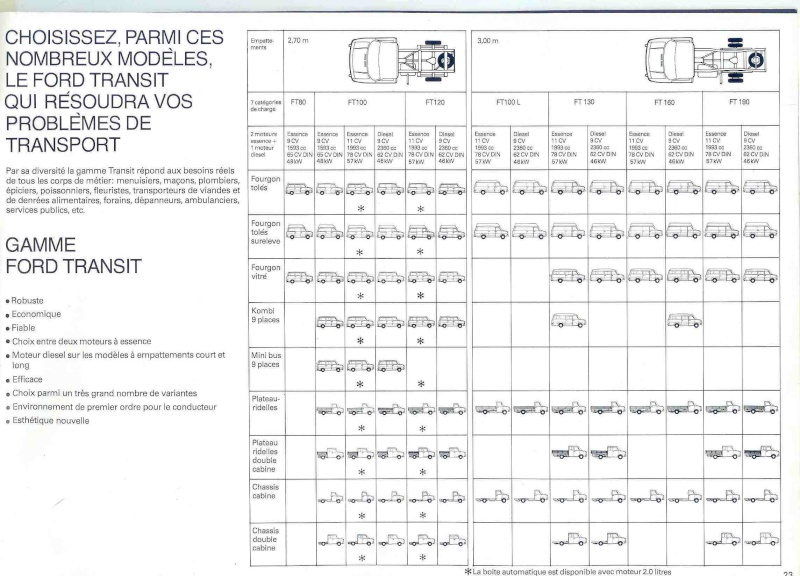[Mk2Bis] Mon double cabine! - Page 6 Numari15