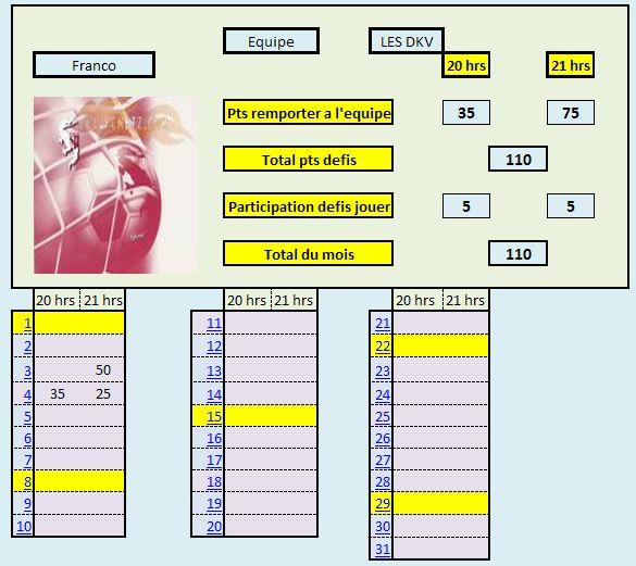 recapt mois d'aout Recap_25