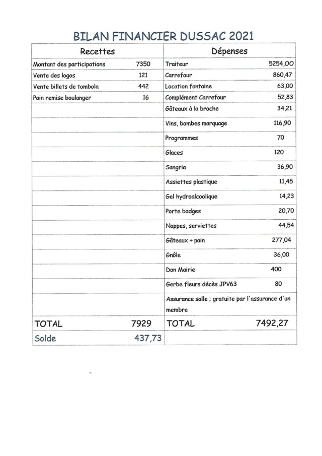 [Dussac2021]  Communication du bilan financier Bilan_13