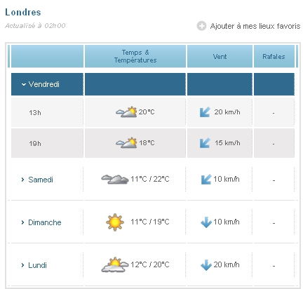 Londres-Brighton Meteo_11
